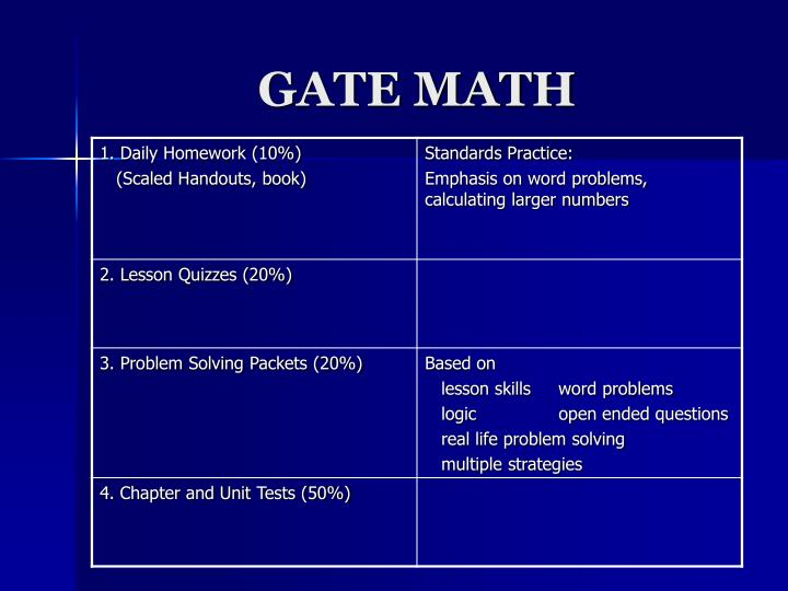 GATE MATH
