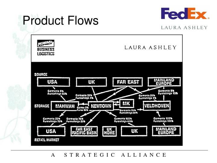 Product flows