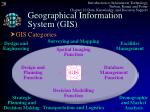 geographical information system gis