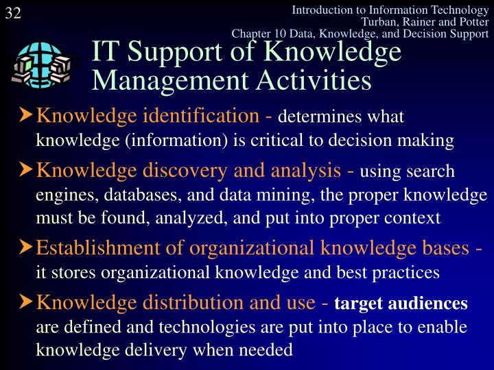IT Support of Knowledge Management Activities