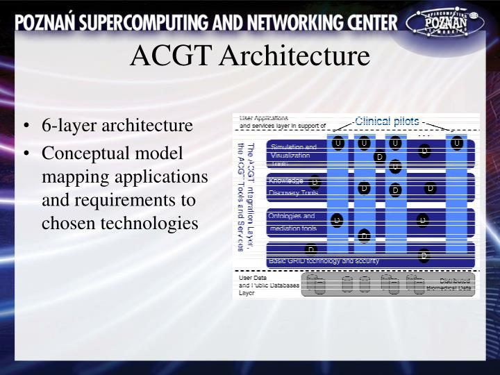 6-layer architecture