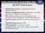 acgt grid layer