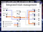 integrated trials management
