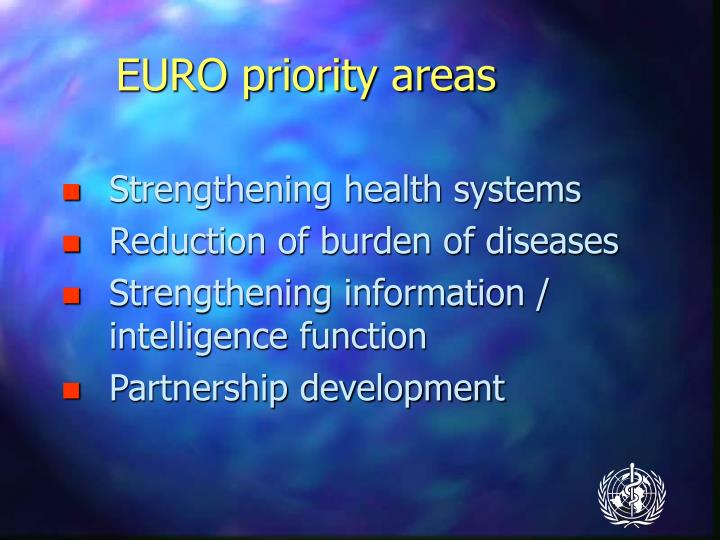 EURO priority areas