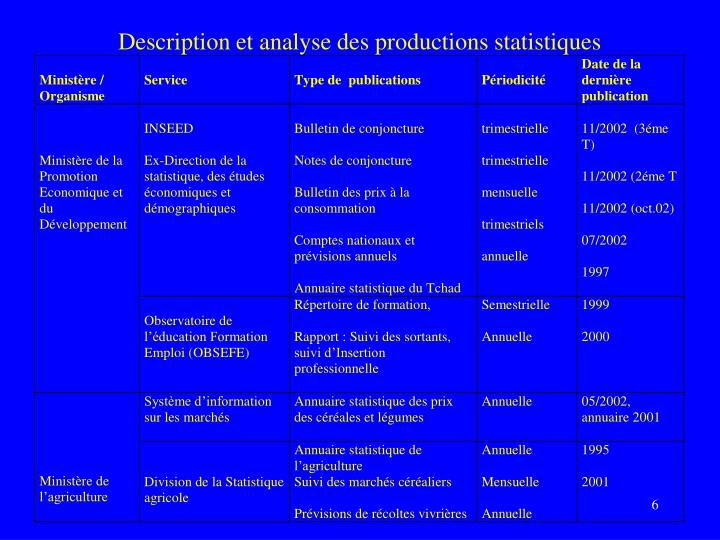 Description et analyse des productions statistiques