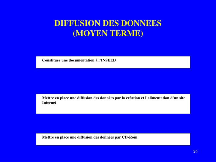 DIFFUSION DES DONNEES