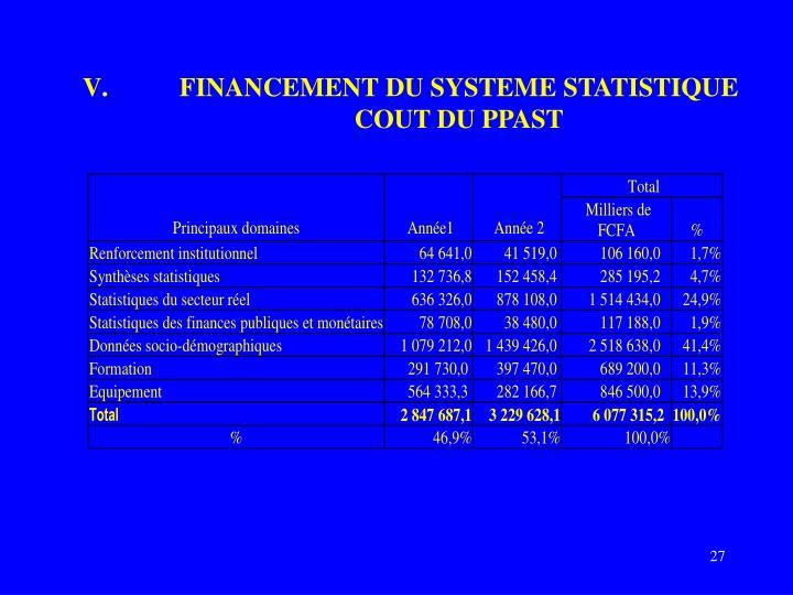 FINANCEMENT DU SYSTEME STATISTIQUE