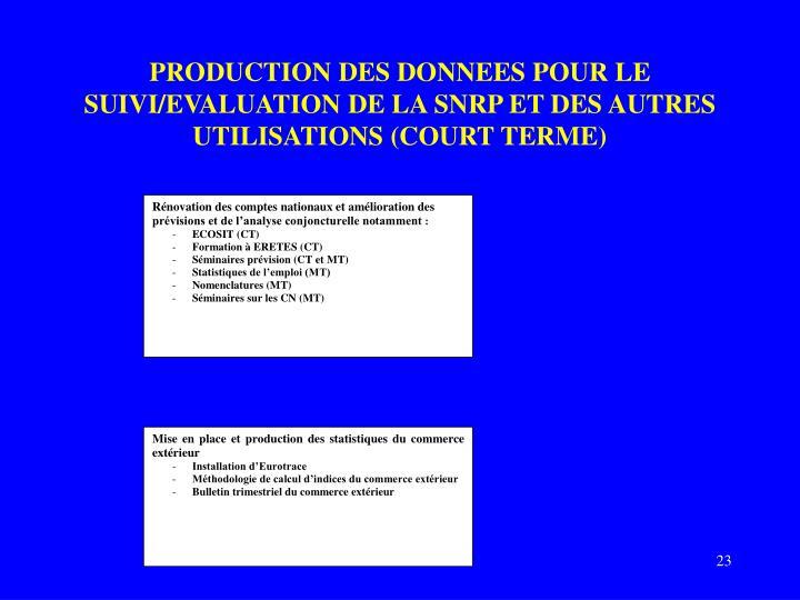 PRODUCTION DES DONNEES POUR LE SUIVI/EVALUATION DE LA SNRP ET DES AUTRES UTILISATIONS (COURT TERME)