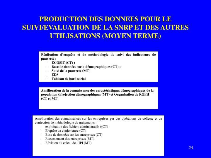 PRODUCTION DES DONNEES POUR LE SUIVI/EVALUATION DE LA SNRP ET DES AUTRES UTILISATIONS (MOYEN TERME)