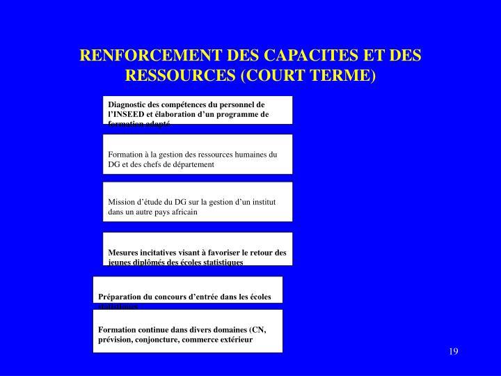 RENFORCEMENT DES CAPACITES ET DES RESSOURCES (COURT TERME)