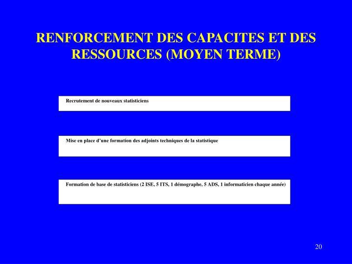 RENFORCEMENT DES CAPACITES ET DES RESSOURCES (MOYEN TERME)