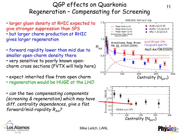 QGP effects on Quarkonia