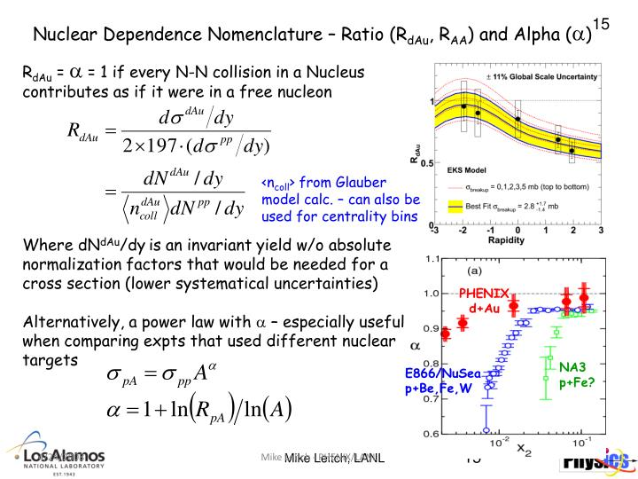 Nuclear Dependence Nomenclature – Ratio (R