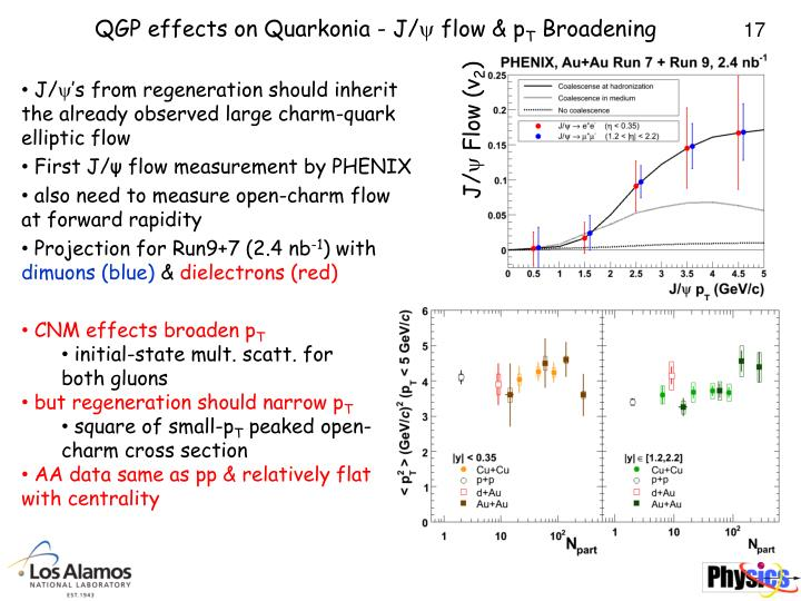 QGP effects on Quarkonia - J/