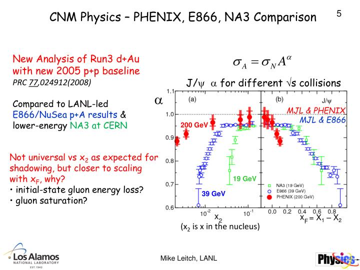 CNM Physics – PHENIX, E866, NA3 Comparison