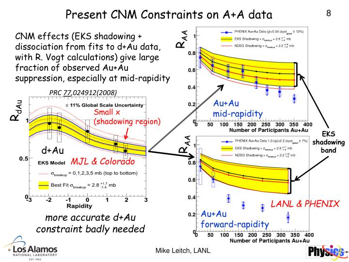 Present CNM Constraints on A+A data