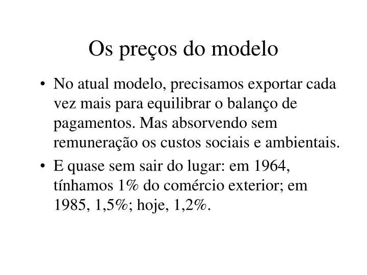 Os preços do modelo