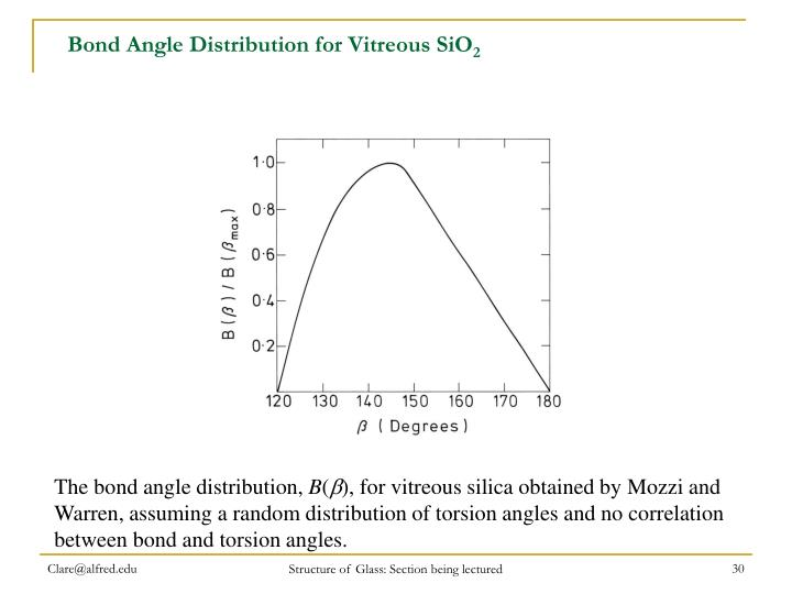 Bond Angle Distribution for Vitreous SiO