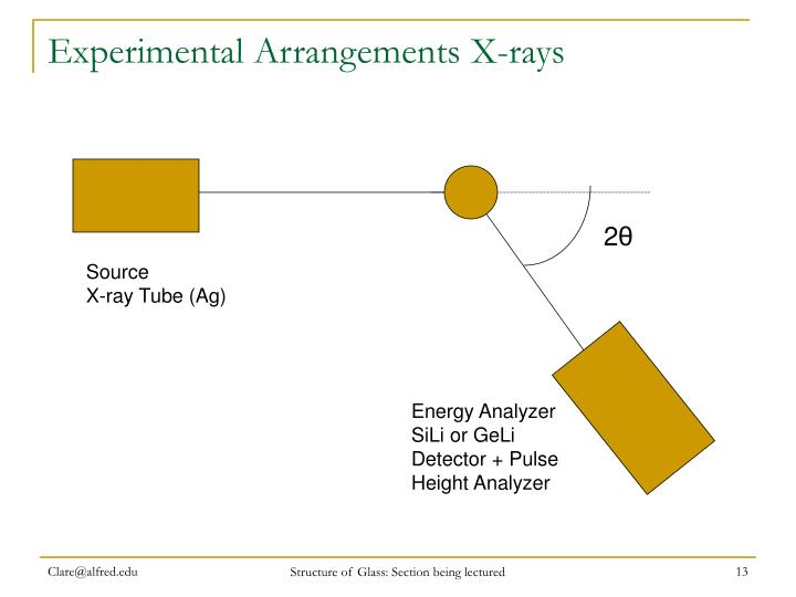Experimental Arrangements X-rays
