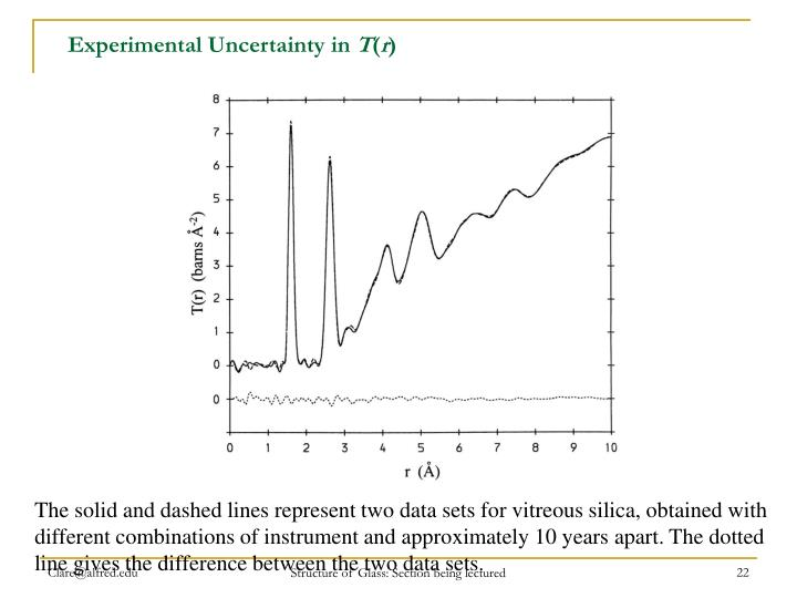 Experimental Uncertainty in