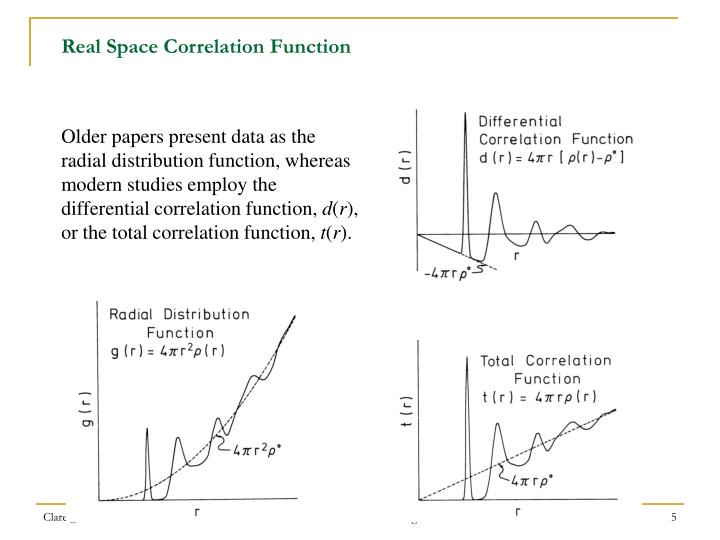 Real Space Correlation Function