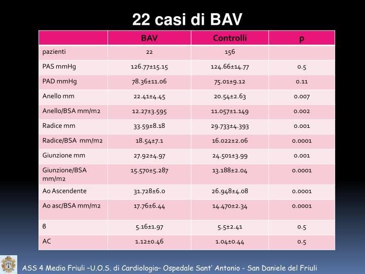 22 casi di BAV