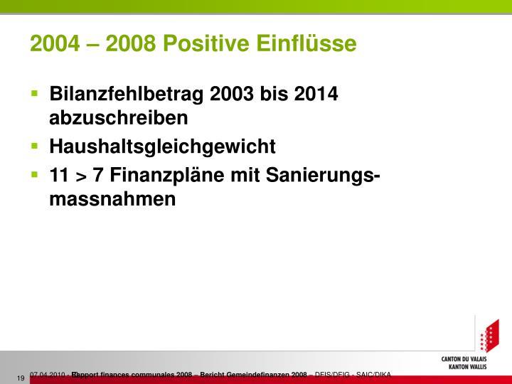 2004 – 2008 Positive Einflüsse
