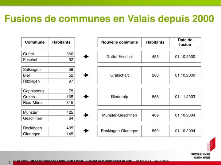 Fusions de communes en Valais depuis 2000