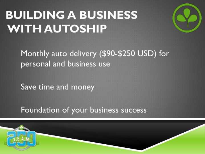 Monthly auto delivery ($90-$250 USD) for personal and business use