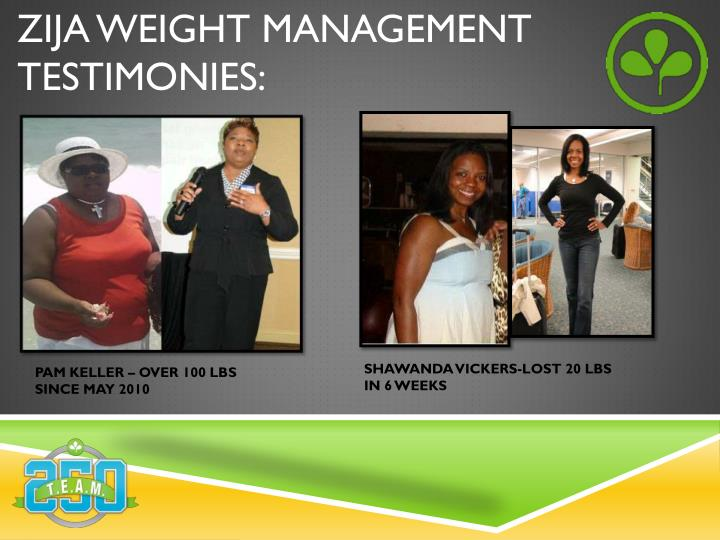 ZIJA WEIGHT MANAGEMENT TESTIMONIES: