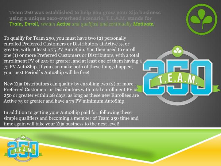 To qualify for Team 250, you must have two (2) personally enrolled Preferred Customers or Distributors at Active 75 or greater, with at least a 75 PV
