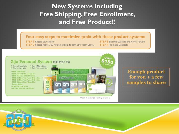New Systems Including