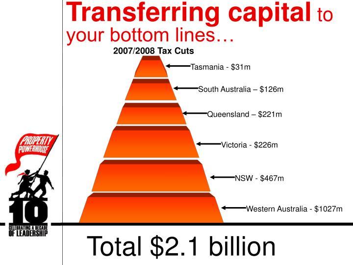 2007/2008 Tax Cuts