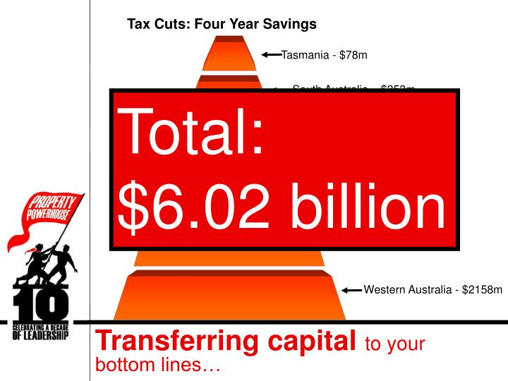 Tax Cuts: Four Year Savings