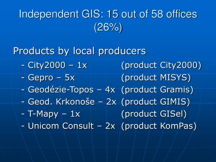 Independent GIS: 15