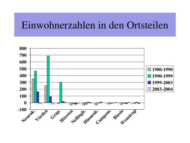 Einwohnerzahlen in den Ortsteilen