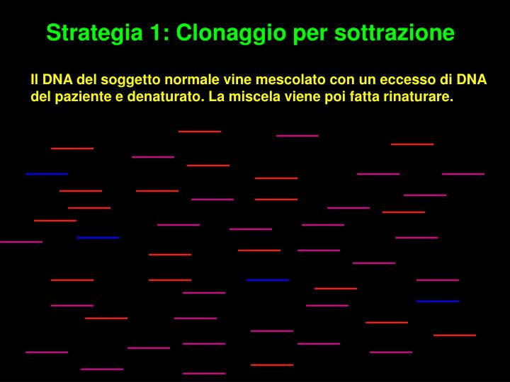 Strategia 1: Clonaggio per sottrazione