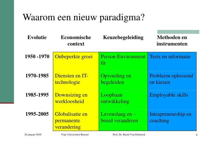 Waarom een nieuw paradigma?