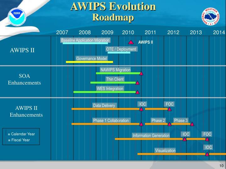 AWIPS Evolution