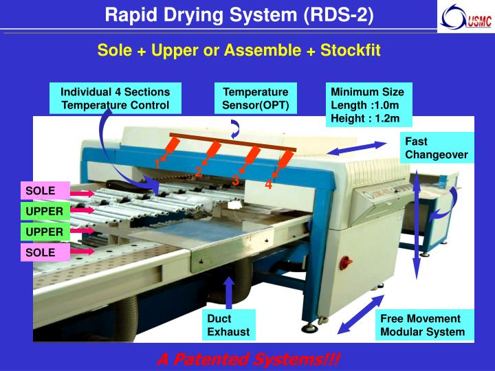 Rapid Drying System (RDS-2)
