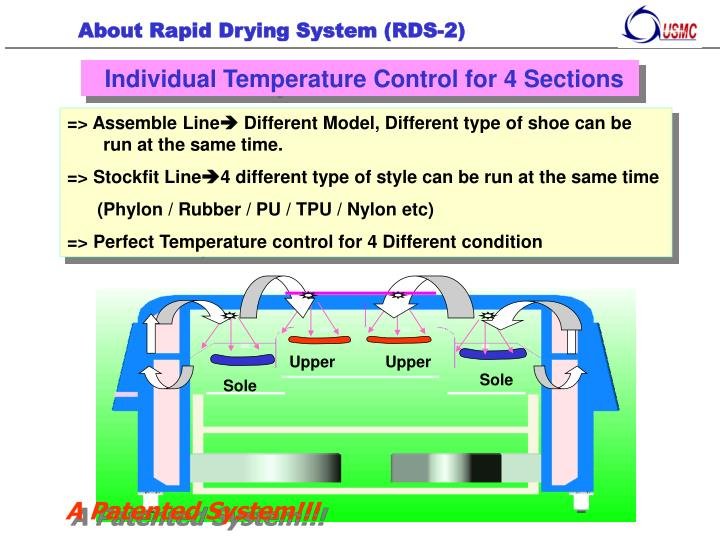About Rapid Drying System (RDS-2)