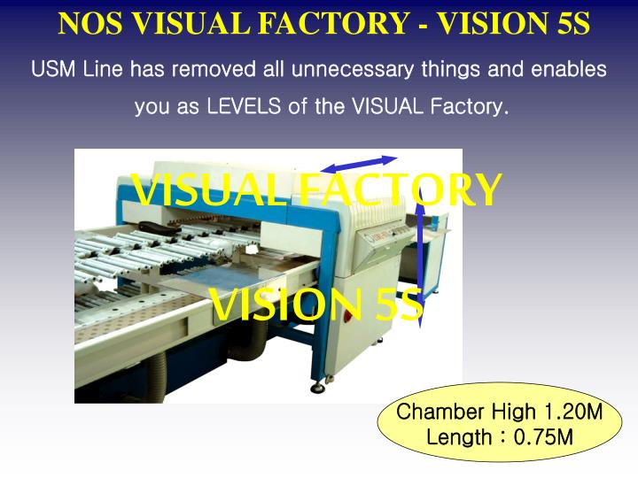 NOS VISUAL FACTORY - VISION 5S