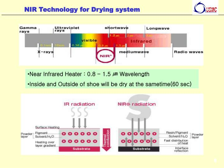 NIR Technology for Drying system