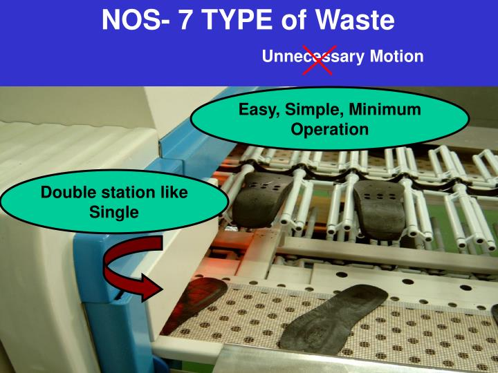 NOS- 7 TYPE of Waste