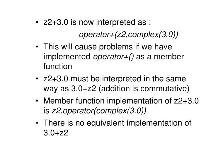 z2+3.0 is now interpreted as :