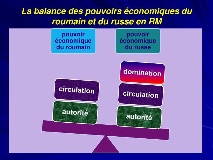 La balance des pouvoirs économiques du roumain et du russe en RM