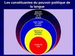 les constituantes du pouvoir politique de la langue