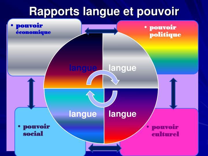 Rapports langue et