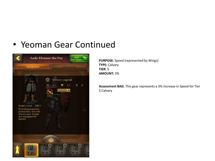 Yeoman Gear Continued
