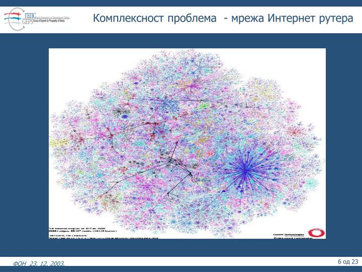 Комплексност проблема  - мрежа Интернет рутера